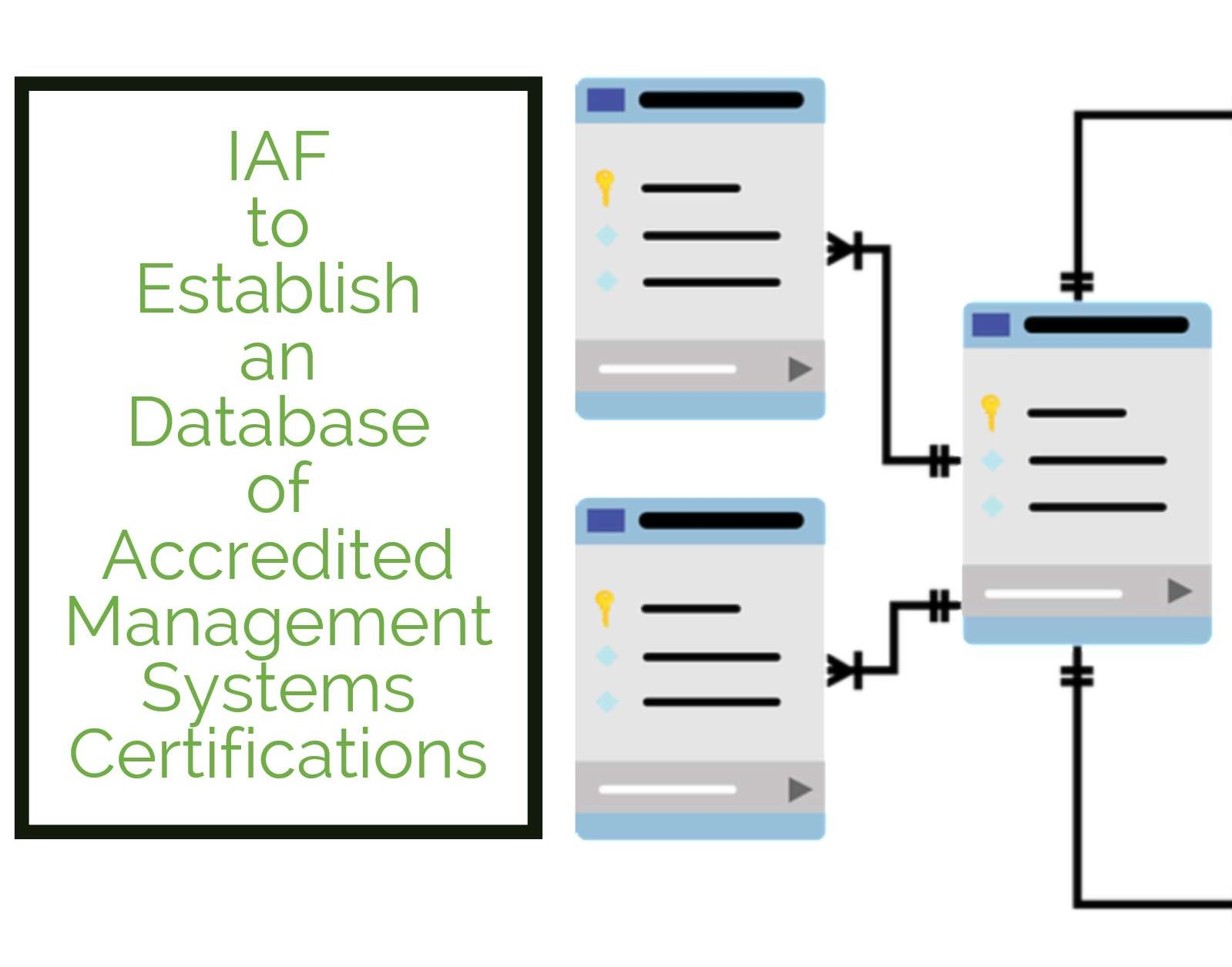 Iaf To Establish An Database Of Accredited Management Systems